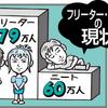 ニートでも自宅 在宅で副業 ダブルワークしてみる【講座73】