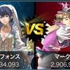 【投票大戦:兎祭り】陣営人気ランキング的なもの発表!