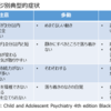 成人期ADHDの症状と診断