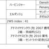 POG2020-2021ドラフト対策 No.12 ミルウ