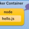 Docker で node.js を動かすときは PID 1 にしてはいけない