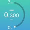 車載したGoogle Home MiniでSpotifyにて音楽を聴いた時のデータ通信量