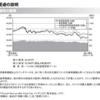 フィデリティ-フィデリティ・日本小型株/欧州株・ファンドから運用報告書(2018年11月30日決算)が交付
