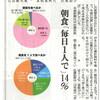 糸島新聞社さんが6回連載してくれるっ!