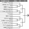 明日は全日本ノービス選手権です。
