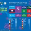 ラオス:COVID19感染状況、2020年4月10日、14時30分時点(日本時間16時30分)