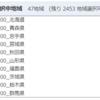 都道府県別のケーブルテレビ加入世帯数のデータの分析1 - R言語のread_csv関数でCSVファイルを読み込む。