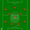 【 #MUFC 】4-3-3(4-1-2-3)採用で直面するかもしれない問題