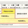 神奈川県における風疹の抗体検査と海老名市における予防接種補助