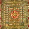 デジタルサイネージと仏教美術