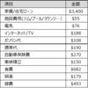 海外駐在員(北米)の家計簿/支出 2019年2月期