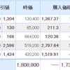 【12月23日投資結果】日本株と米国株はやや反発。そして仮想通貨のリップルXRPが40%以上の暴落・・・