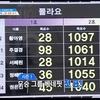 グループバトル メンバー編成×選曲 (PD101)