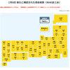 日本国内 新型コロナウイルスによる新規感染者数 と Google 予測(1月8日現在 )