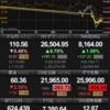 株価が、下がっている