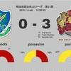【攻守に噛み合わない、前半戦を象徴した試合】J2 第21節 栃木SC vs FC琉球(●0-3)