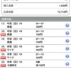阪神ジャンプステークス3連予想