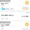 3668コロプラ他の保有株の本日損益を大公開!!