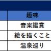 【東京ヤクルトスワローズ編】杉浦、三嶋、野村の三人を比較してみた。あとキャンプの注目ポイントとか。