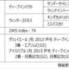 POG2020-2021ドラフト対策 No.135 シュトゥルーデル