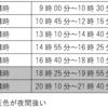 【同一労働・同一賃金】学校法人A事件(大阪高判令2.1.31労経判速2431号35頁)
