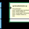 クロスドメインでBasic認証を自動ログインさせるメモ