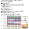 【地震予知】磁気嵐ロジックでは国内危険度は6月16~19日がL6(要警戒)・20~21日がL5(警戒)!S曲線がB曲赤枠内だとmaxM7+の可能性も!地磁気の乱れが『南海トラフ地震』などの大地震のトリガーに!?
