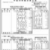 株式会社アルビオン 平成29年度期決算公告