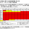 東日本と西日本では8日頃にかけて災害レベルの大雨に!7日12時までに800㎜以上の大雨になるところも!!