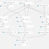 Azure Machine Learningで入力されたデータに行番号をつける