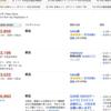 Amazon のマーケットプレイスに不審なくらい価格を下げた出品者が続出している