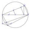 Shanksの恒等式の拡張と円周率近似の作図