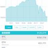 【145日目】ビットコイン一瞬86万円まで上昇