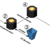 TensorFlowで動くTwitter botをAWS Lambdaで構築する
