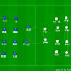 【FC東京】 J1リーグ第4節 vs名古屋グランパス レビュー