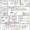 簿記きほんのき100【精算表】現金過不足