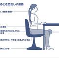 顔のたるみ、ほうれい線予防に猫背改善の座り方、どんな椅子が良い?