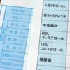 『健診』はライフスタイルの成績表【さようならダイエット】健康管理法!