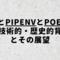 pipとpipenvとpoetryの技術的・歴史的背景とその展望