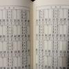 2500 中国五行術の大家・・佐藤六龍先生逝く