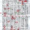 第十五回 博麗神社例大祭&サンライズクリエイション in ビッグサイトSpring2018 帰還速報