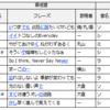 関ジャニ∞『ジャム』音域