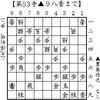 【王将戦】第4局1日目 豊島将之八段vs久保利明王将
