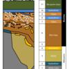 考古学的な遺伝証拠はどのぐらい古くまで残ってるものか?