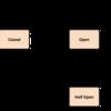 サーキットブレイカーパターン:連続して起こる同様の障害への対応策