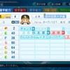 愛本りんく【D4DJ】パワプロ2020