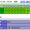 2018.11.4 クライマックスシリーズ第1戦 東京RIOT vs. Bandiet