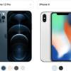 ユーザー別買い換えるべき新型iPhoneのモデル。今年のおすすめは液晶モデルと3年前モデルからの買い替え