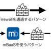 mBaaSデザインパターン(その1)「企業利用アプリ」