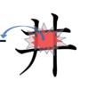 井の中の丼(1)-7 続・強迫神経症のメカニズム